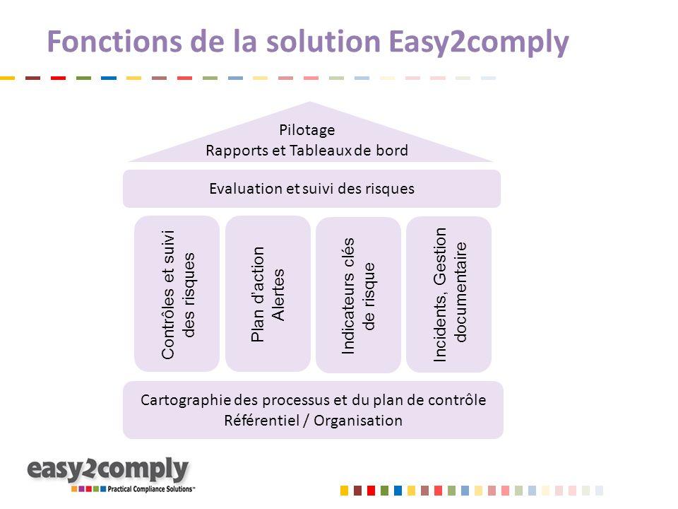 Fonctions de la solution Easy2comply