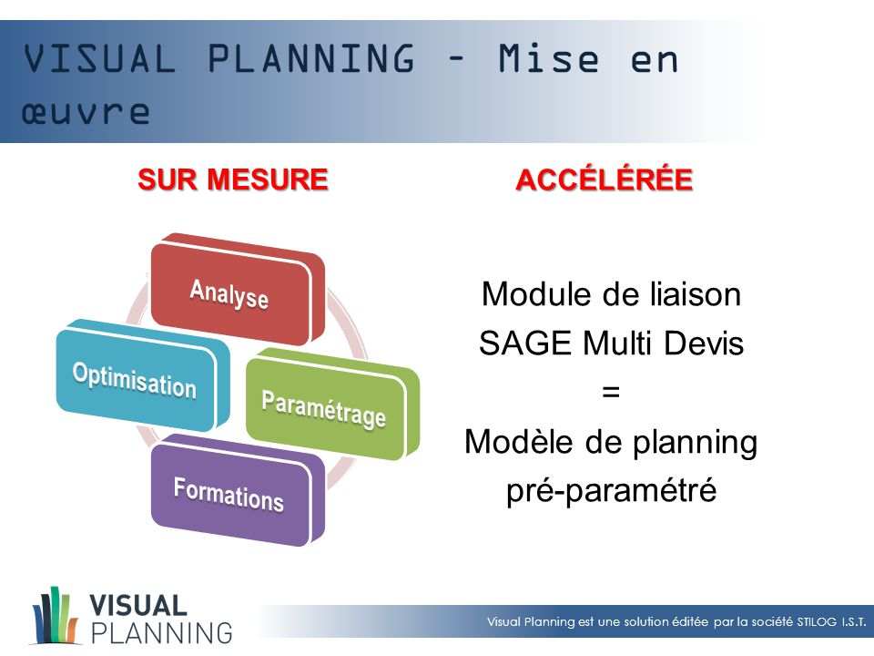 VISUAL PLANNING – Mise en œuvre