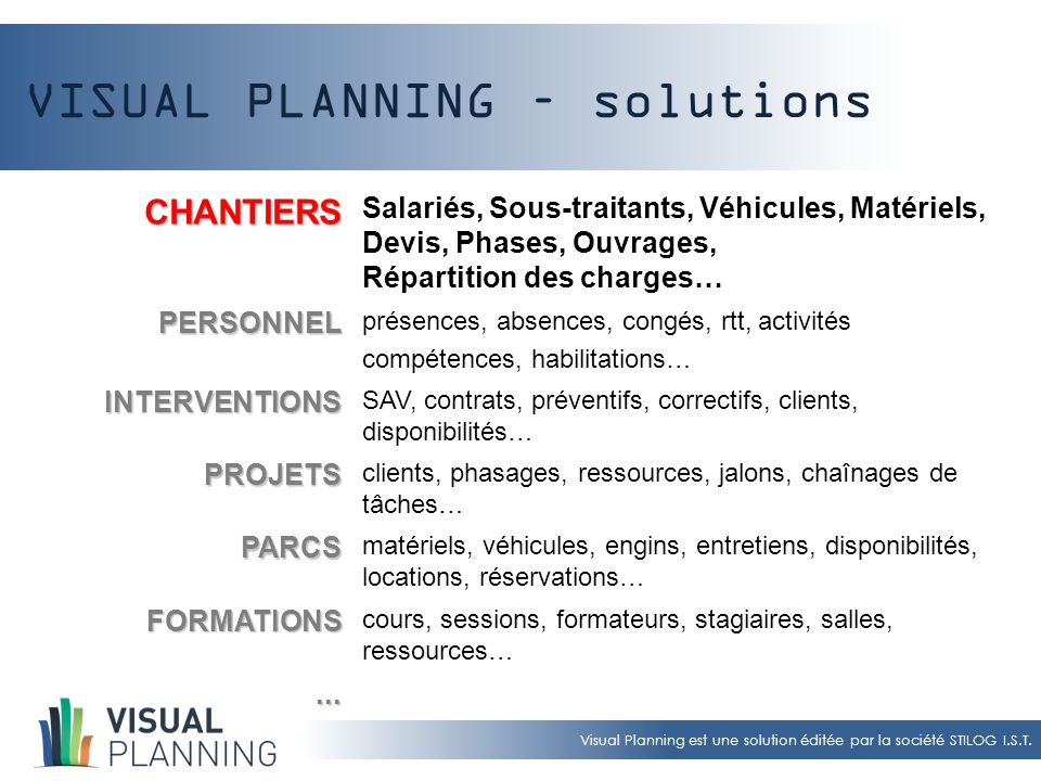 VISUAL PLANNING – solutions