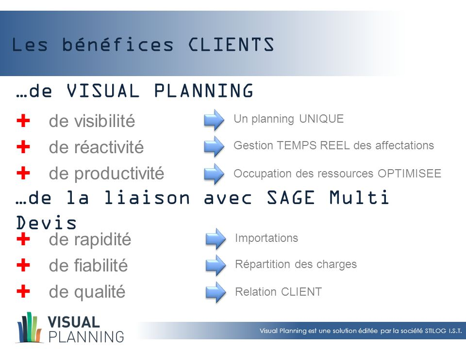 Les bénéfices CLIENTS …de VISUAL PLANNING