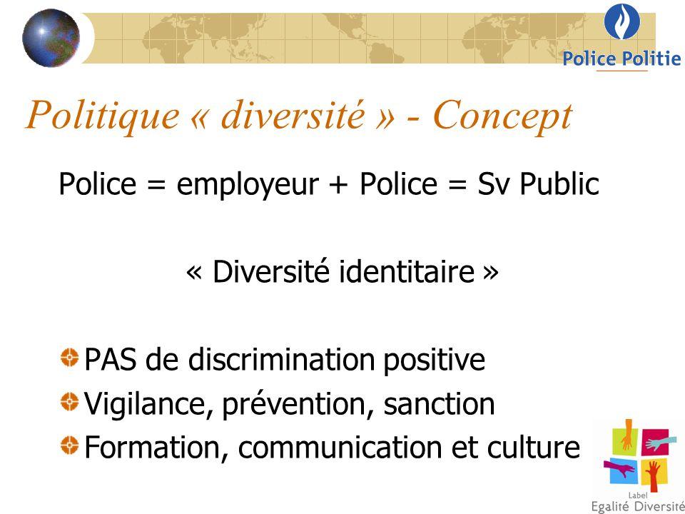 Politique « diversité » - Concept