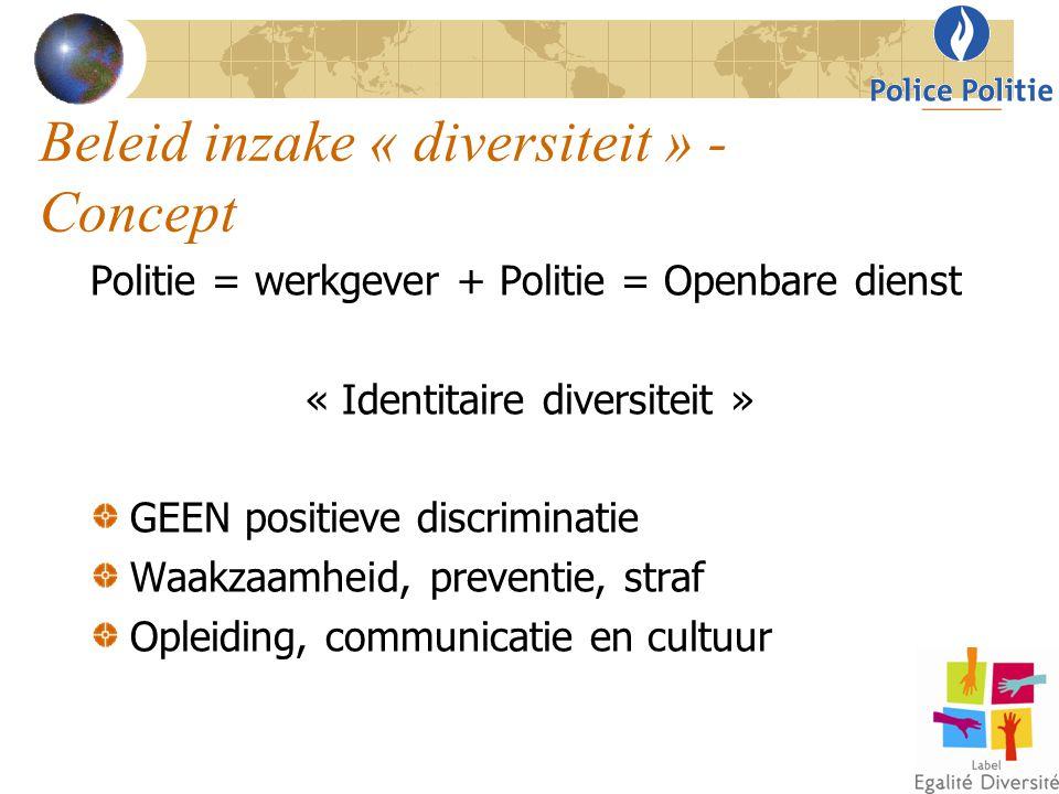Beleid inzake « diversiteit » - Concept