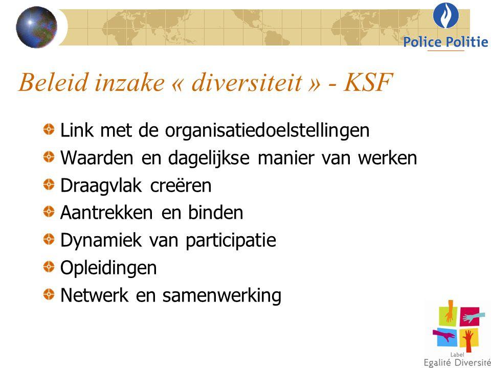 Beleid inzake « diversiteit » - KSF