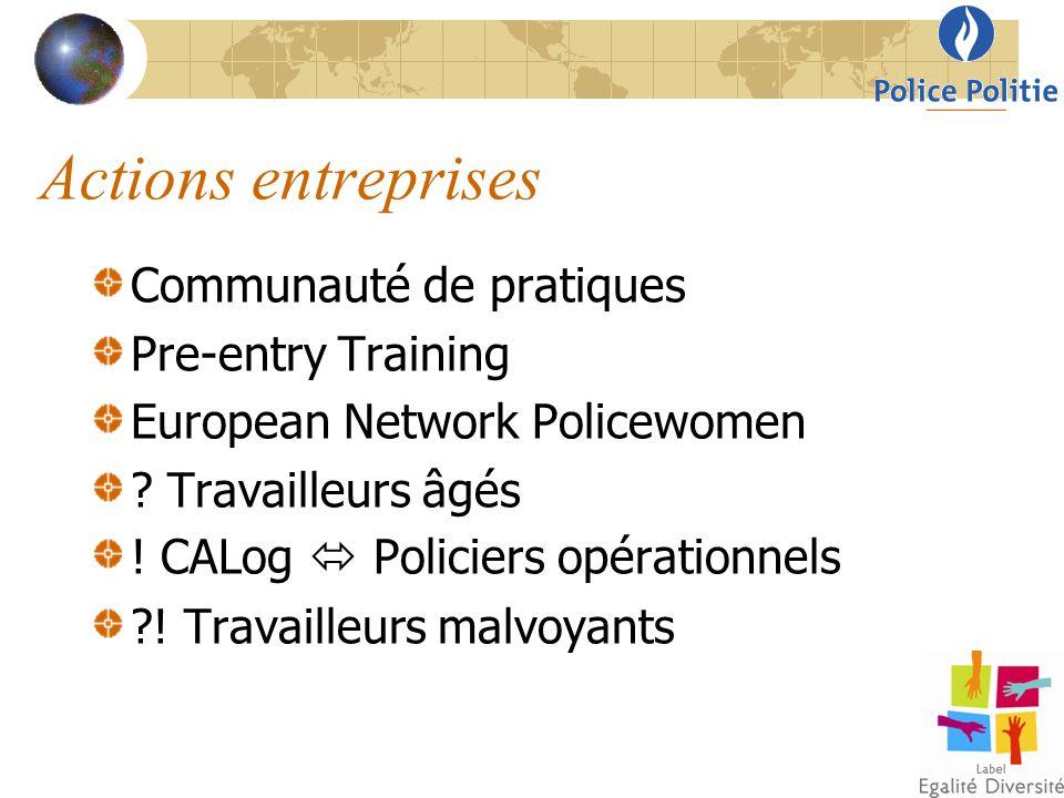 Actions entreprises Communauté de pratiques Pre-entry Training