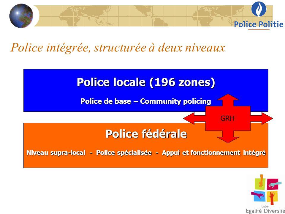 Police intégrée, structurée à deux niveaux