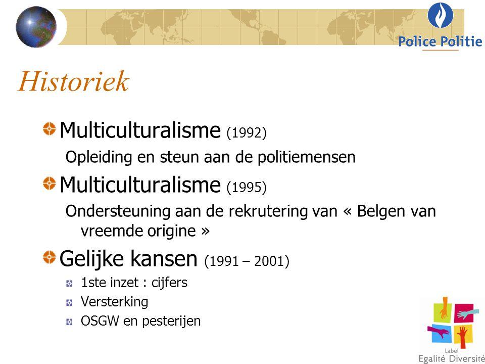 Historiek Multiculturalisme (1992) Multiculturalisme (1995)