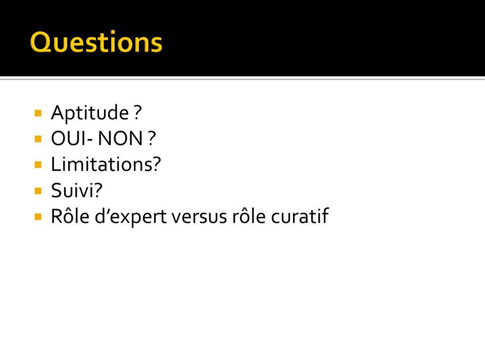 Questions Aptitude OUI- NON Limitations Suivi