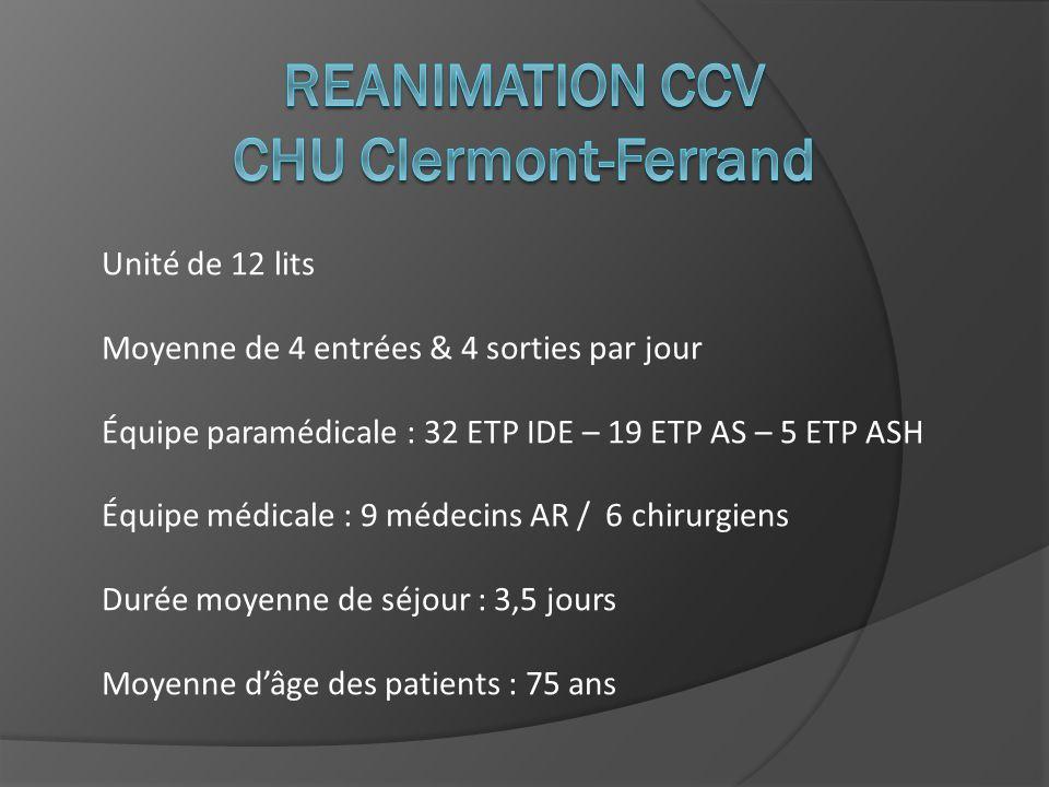REANIMATION CCV CHU Clermont-Ferrand