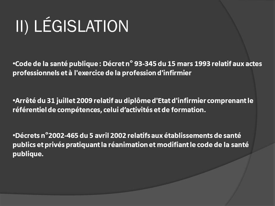 II) législation