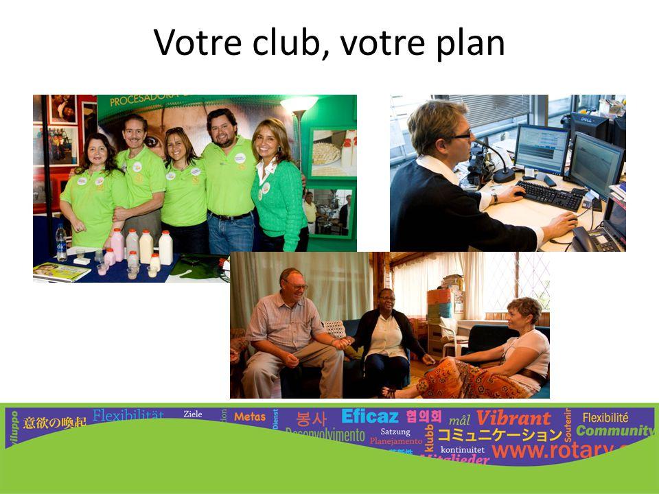 Votre club, votre plan Travaillez ensemble pour comparer les pratiques de votre club à celles décrites dans ce guide.