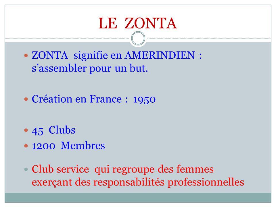 LE ZONTA ZONTA signifie en AMERINDIEN : s'assembler pour un but.