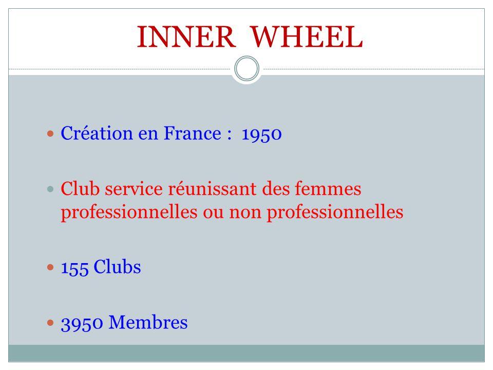 INNER WHEEL Création en France : 1950