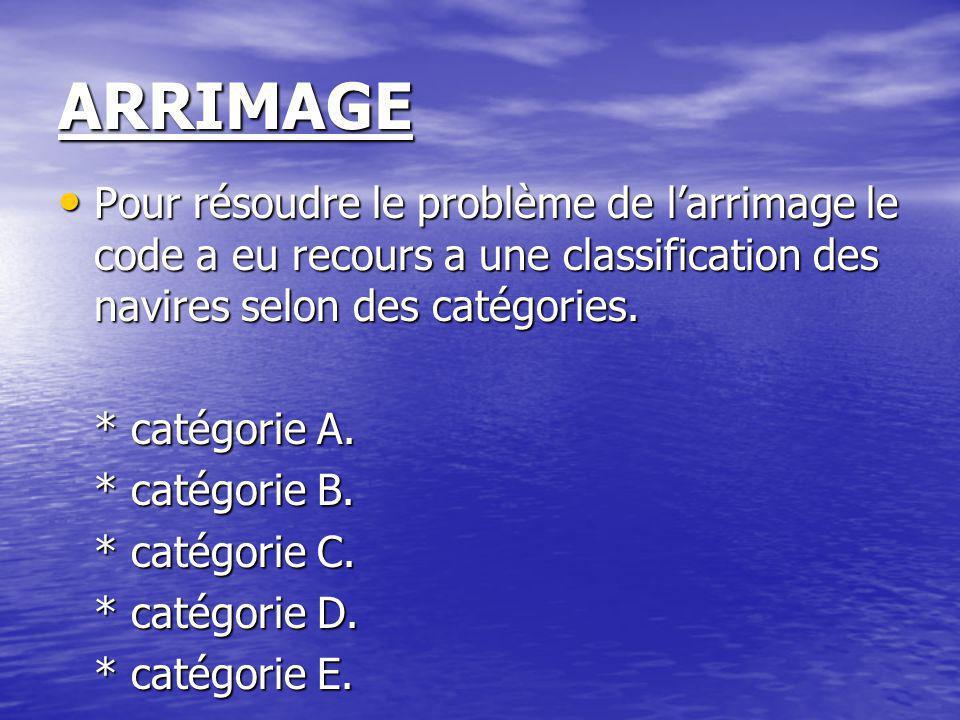 ARRIMAGE Pour résoudre le problème de l'arrimage le code a eu recours a une classification des navires selon des catégories.
