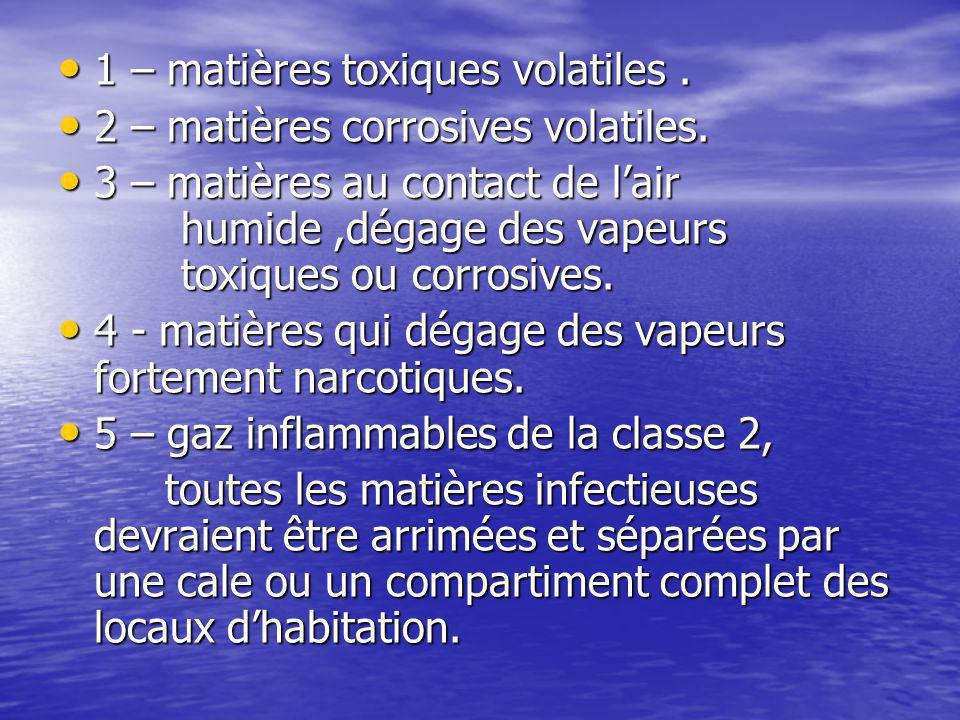 1 – matières toxiques volatiles .