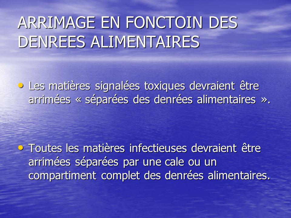 ARRIMAGE EN FONCTOIN DES DENREES ALIMENTAIRES