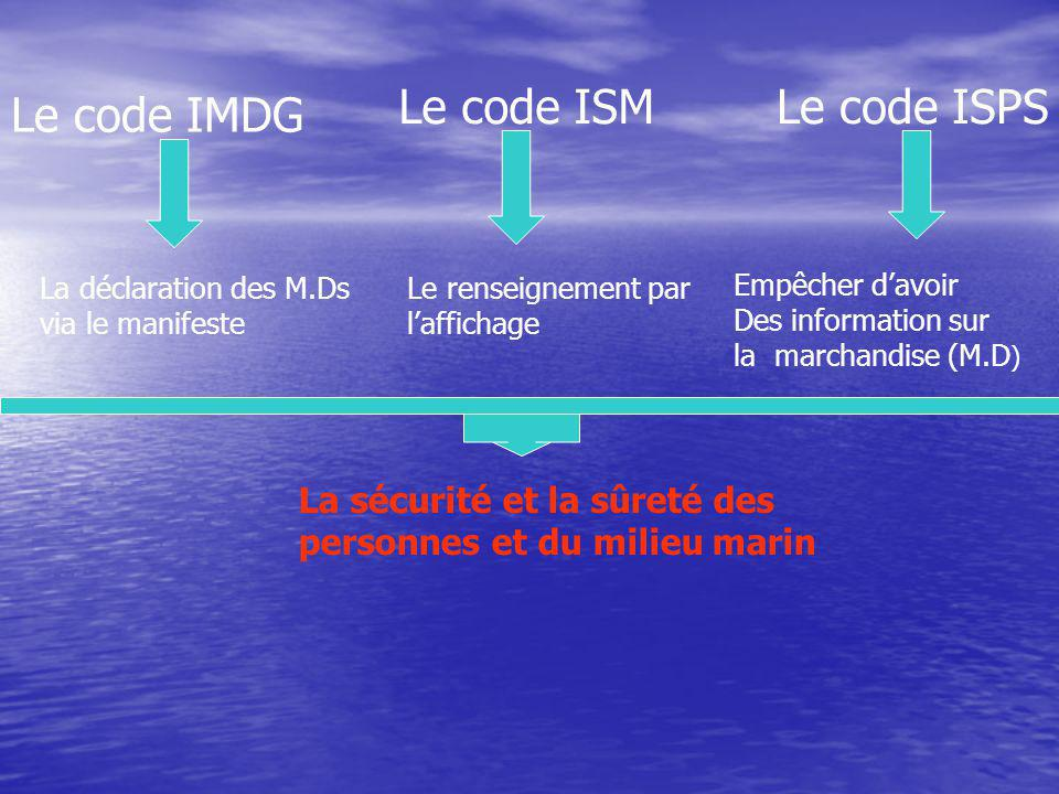 Le code ISM Le code ISPS Le code IMDG