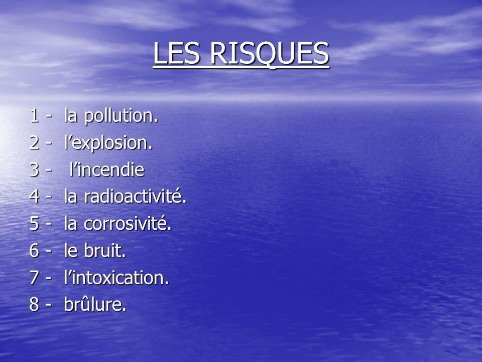 LES RISQUES 1 - la pollution. 2 - l'explosion. 3 - l'incendie