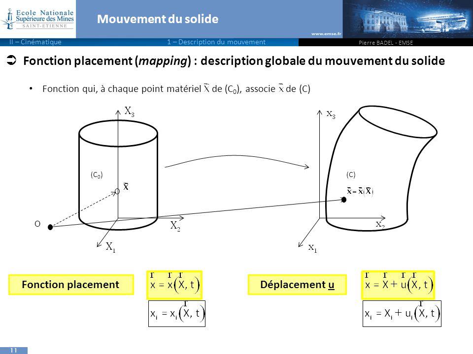 Mouvement du solide II – Cinématique 1 – Description du mouvement. Pierre BADEL - EMSE.