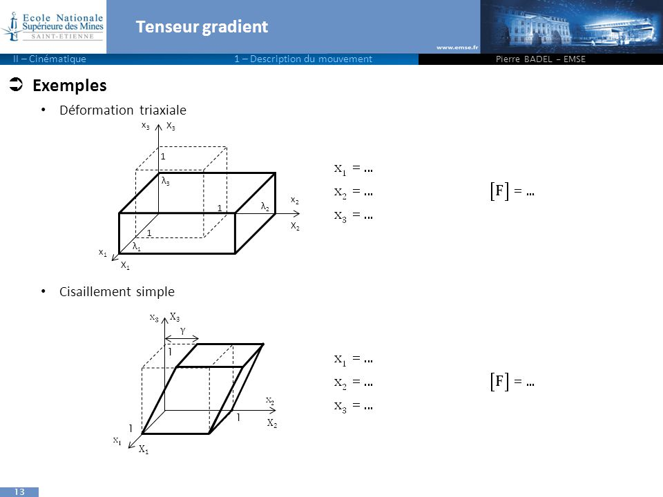 Tenseur gradient Exemples Déformation triaxiale Cisaillement simple