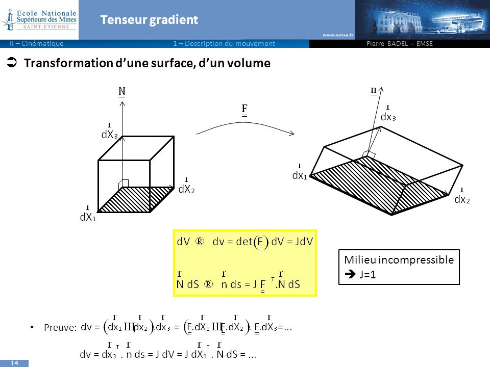Transformation d'une surface, d'un volume