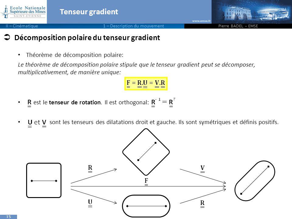 Décomposition polaire du tenseur gradient