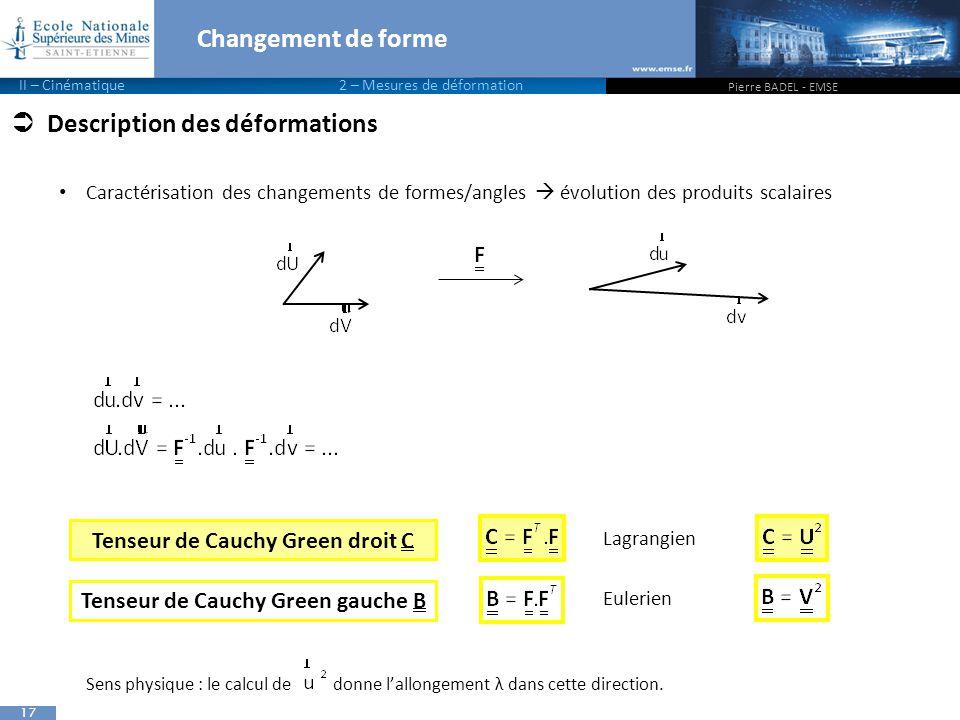 Tenseur de Cauchy Green droit C Tenseur de Cauchy Green gauche B