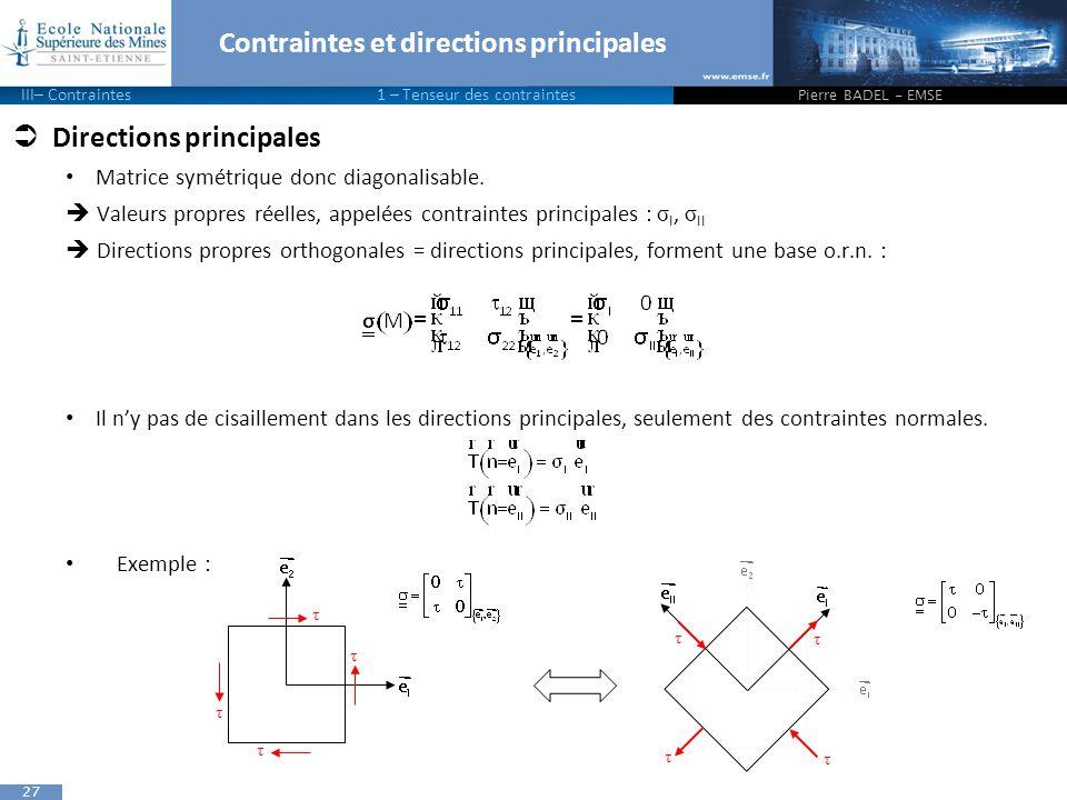 Contraintes et directions principales