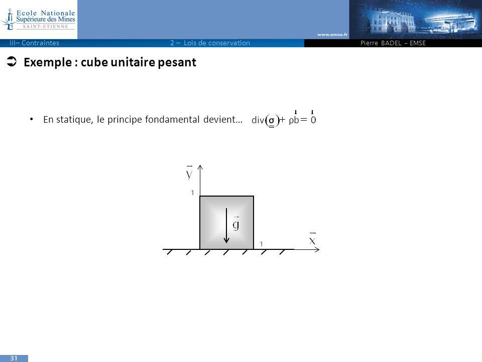 Exemple : cube unitaire pesant