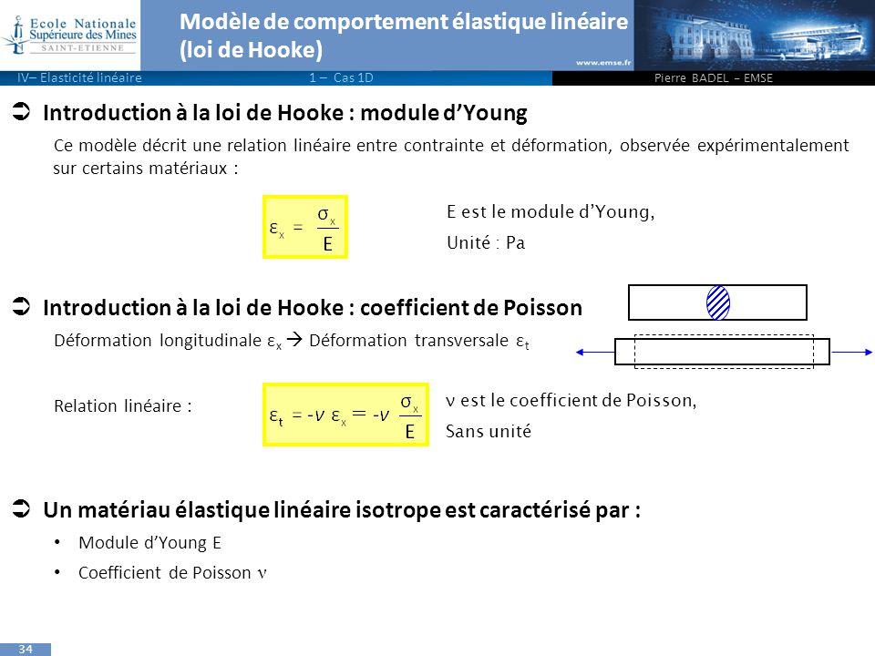 Modèle de comportement élastique linéaire (loi de Hooke)