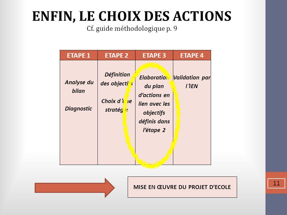 ENFIN, LE CHOIX DES ACTIONS Définition des objectifs