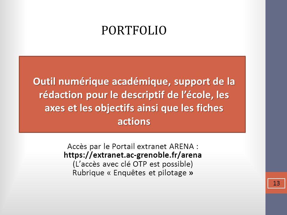 https://extranet.ac-grenoble.fr/arena