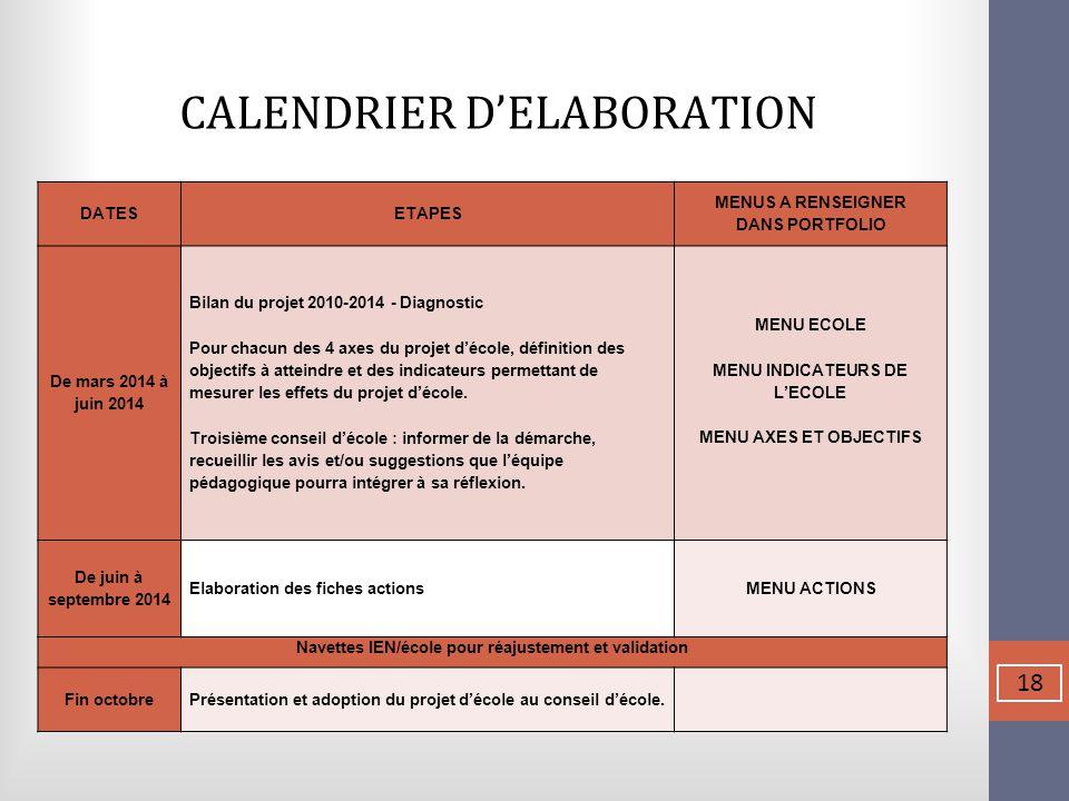 CALENDRIER D'ELABORATION