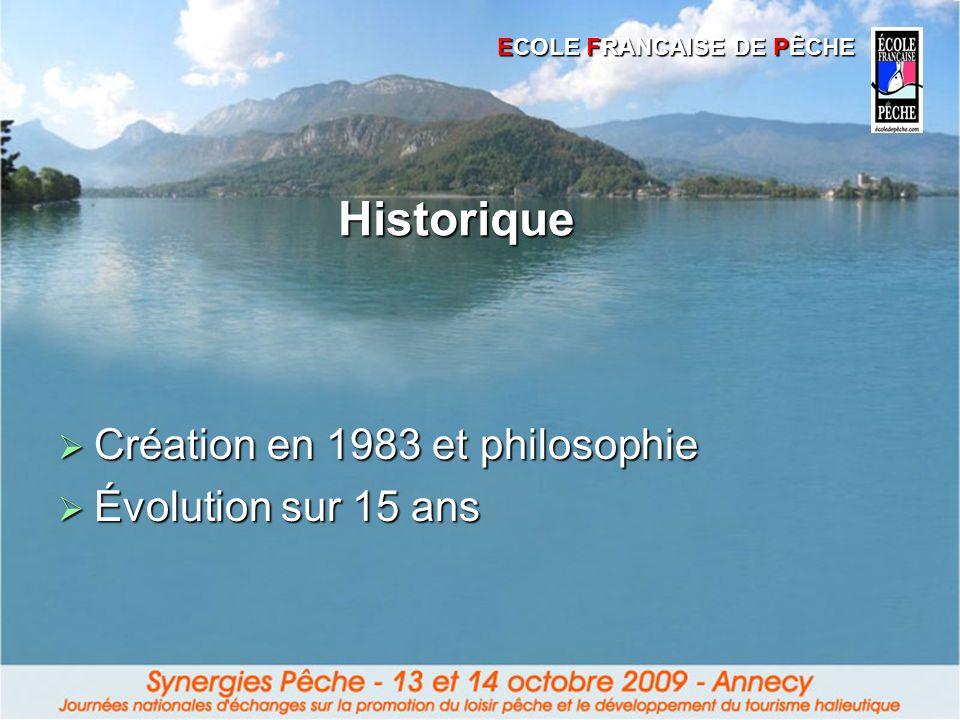 Historique Création en 1983 et philosophie Évolution sur 15 ans