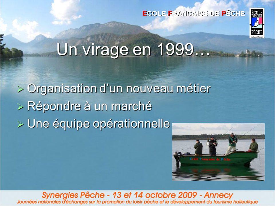 Un virage en 1999… Organisation d'un nouveau métier