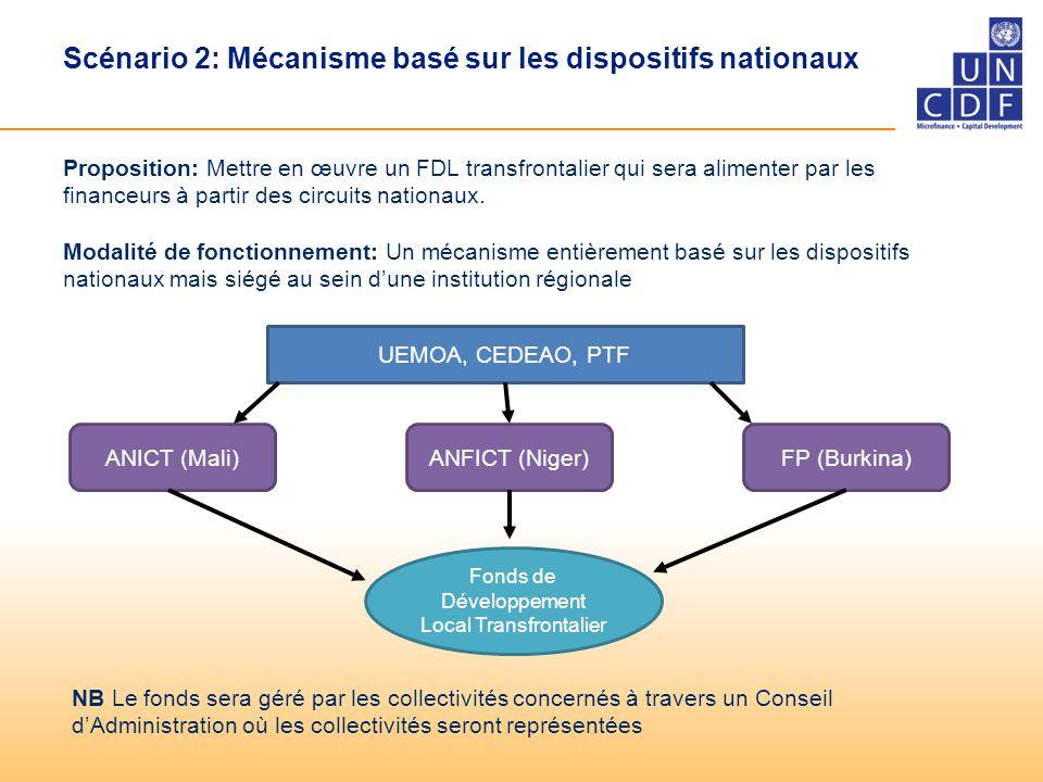 Scénario 2: Mécanisme basé sur les dispositifs nationaux