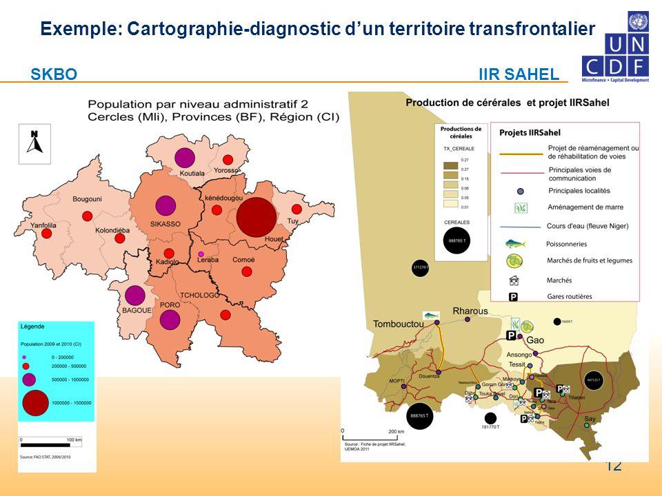 Exemple: Cartographie-diagnostic d'un territoire transfrontalier