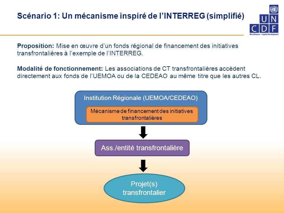 Scénario 1: Un mécanisme inspiré de l'INTERREG (simplifié)