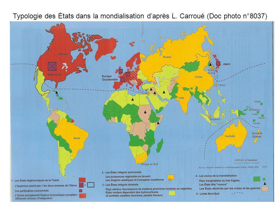Typologie des États dans la mondialisation d'après L