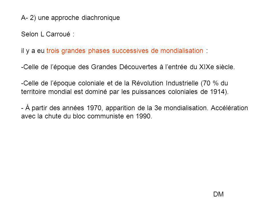 A- 2) une approche diachronique