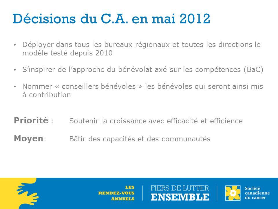 Décisions du C.A. en mai 2012 Déployer dans tous les bureaux régionaux et toutes les directions le modèle testé depuis 2010.