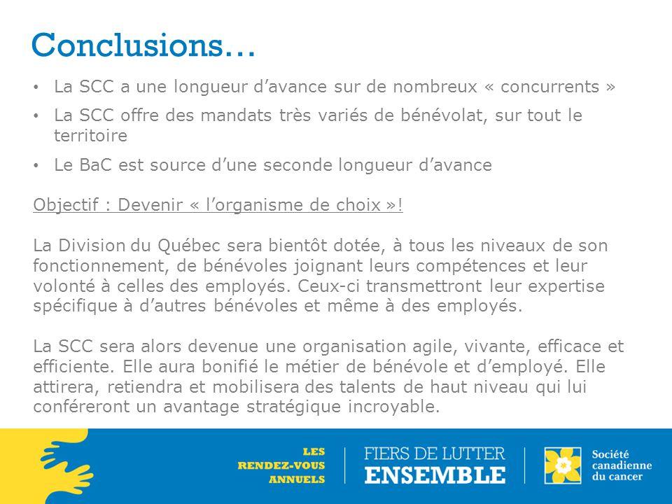 Conclusions… La SCC a une longueur d'avance sur de nombreux « concurrents »