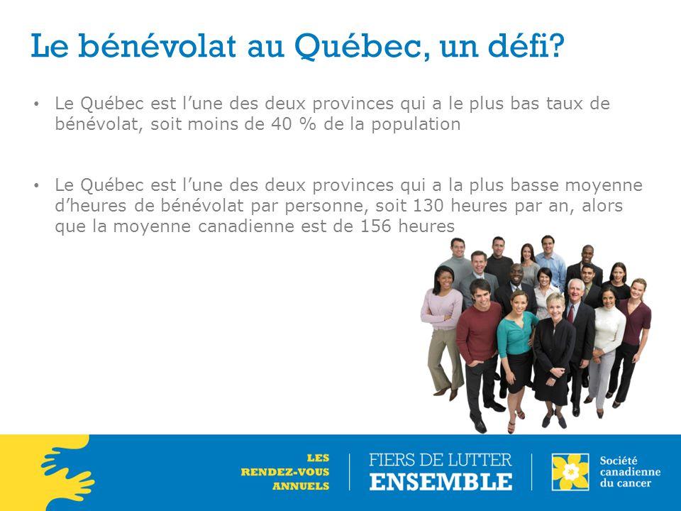 Le bénévolat au Québec, un défi