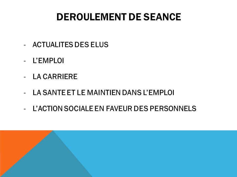 DEROULEMENT DE SEANCE ACTUALITES DES ELUS L'EMPLOI LA CARRIERE
