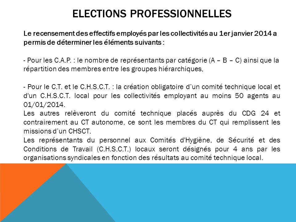 ELECTIONS PROFESSIONNELLES
