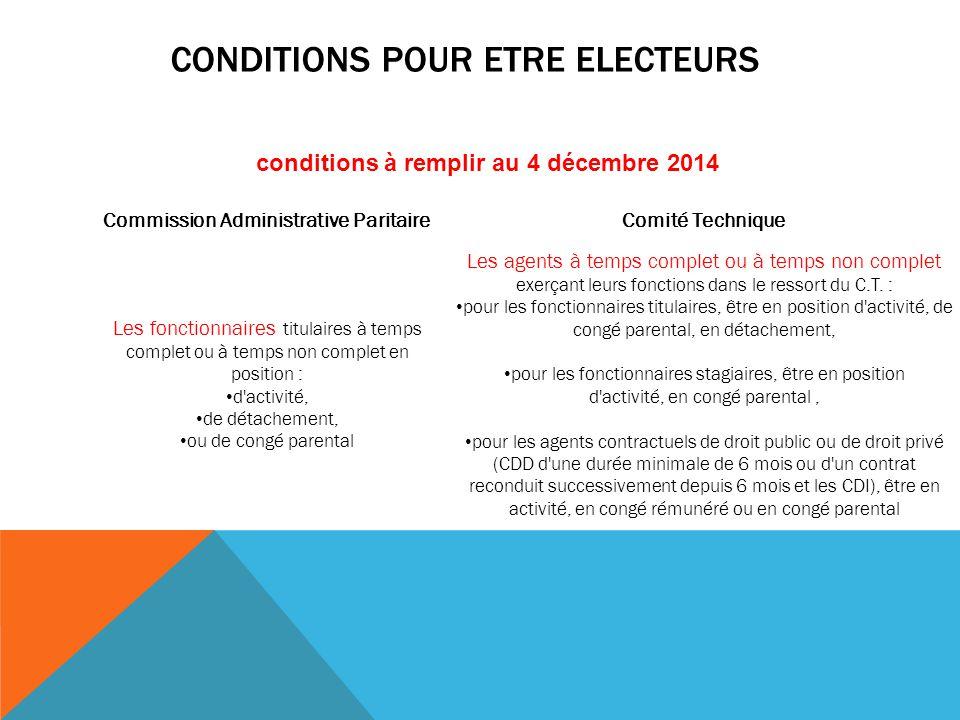 CONDITIONS POUR ETRE ELECTEURS