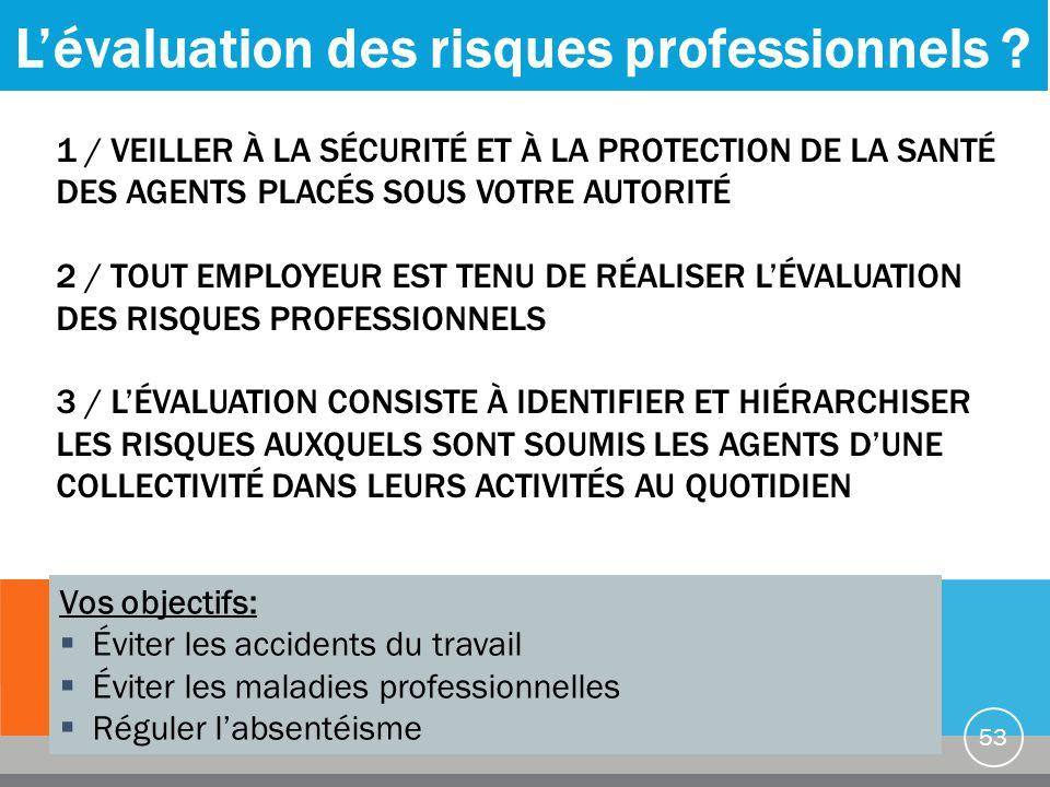 L'évaluation des risques professionnels