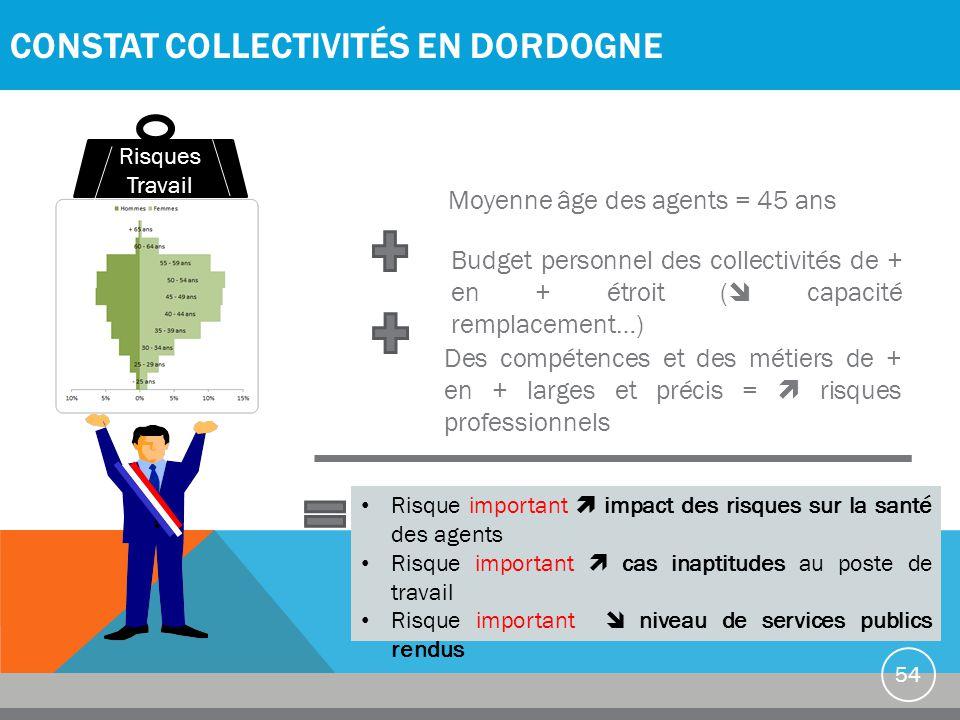Constat collectivités en Dordogne