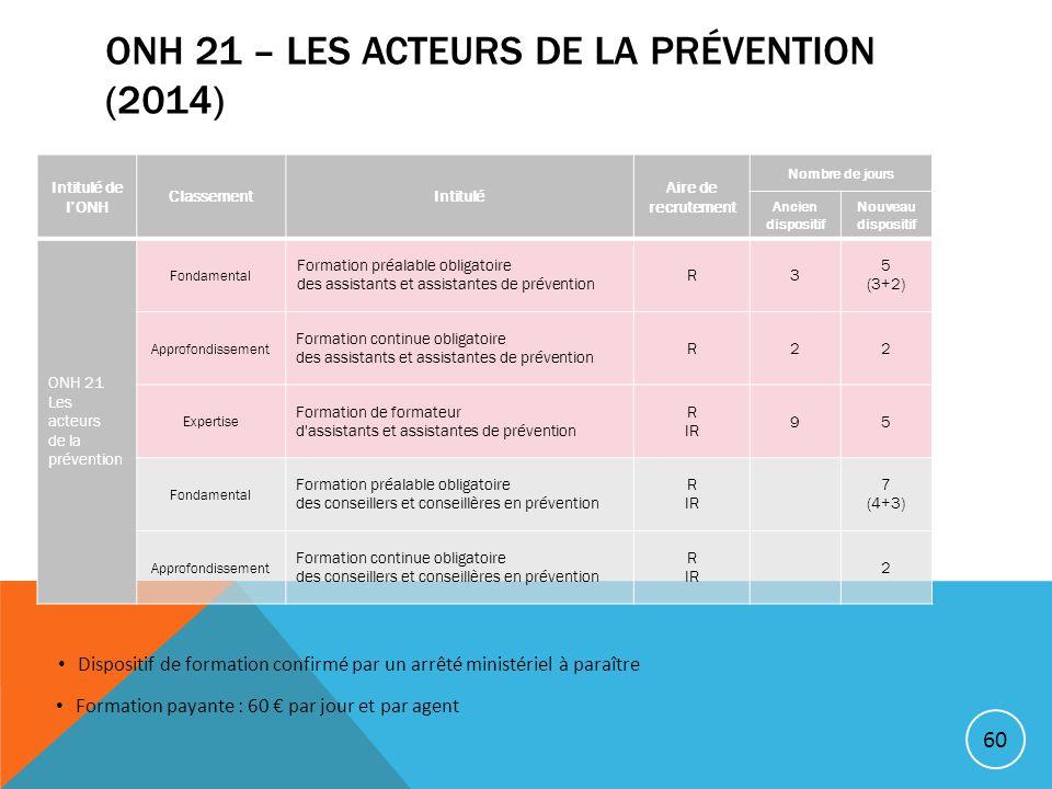ONH 21 – Les acteurs de la prévention (2014)