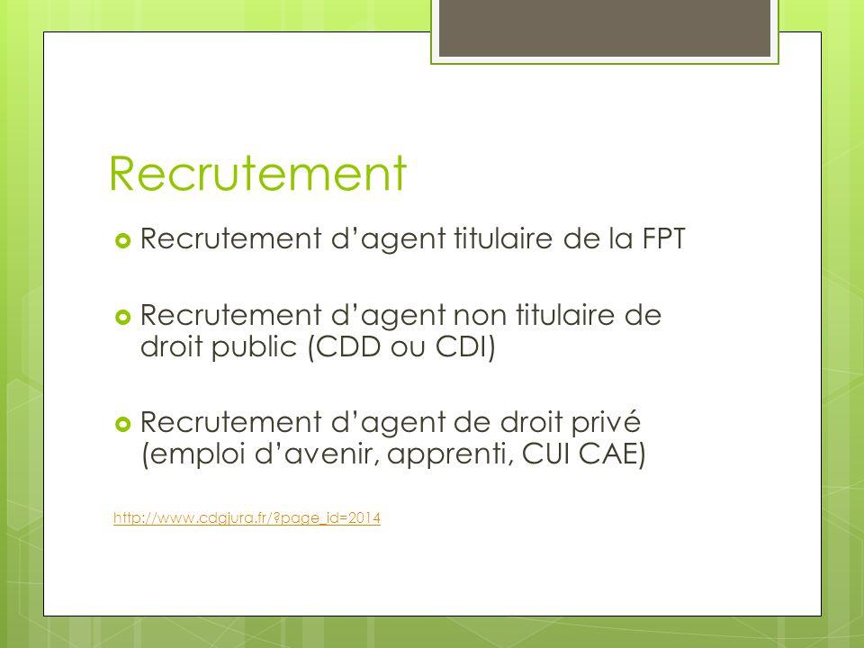 Recrutement Recrutement d'agent titulaire de la FPT