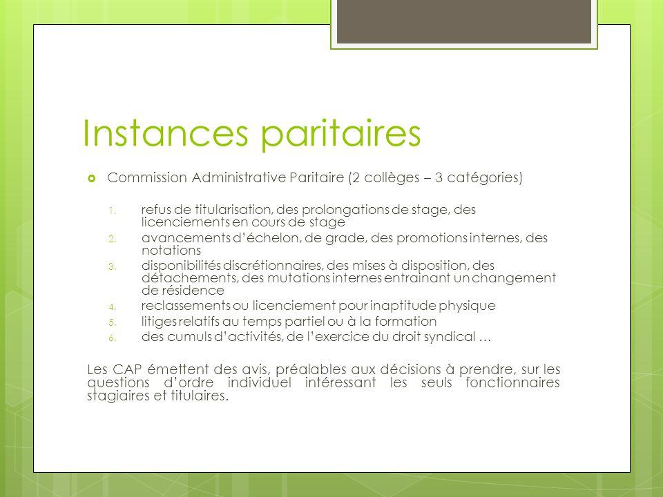 Instances paritaires Commission Administrative Paritaire (2 collèges – 3 catégories)